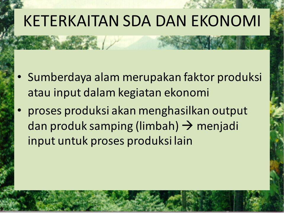 KETERKAITAN SDA DAN EKONOMI Sumberdaya alam merupakan faktor produksi atau input dalam kegiatan ekonomi proses produksi akan menghasilkan output dan p