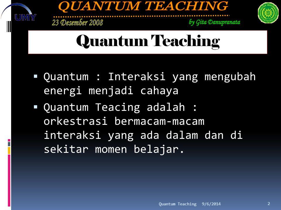 9/6/2014Quantum Teaching 3 Persamaan Quantum Teaching E = mc2 E = Energi (antusiasme, efektivitas belajar-mengajar,semangat M = massa (semua individu yang terlibat, situasi, materi, fisik) c = interaksi (hubungan yang tercipta di kelas)