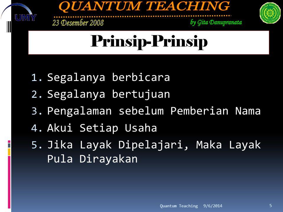 Konteks  Suasana Menggairahkan  Landasan yang Kokoh  Lingkungan Pendukung  Perancangan Pengajaran yang Dinamis 9/6/2014Quantum Teaching 6