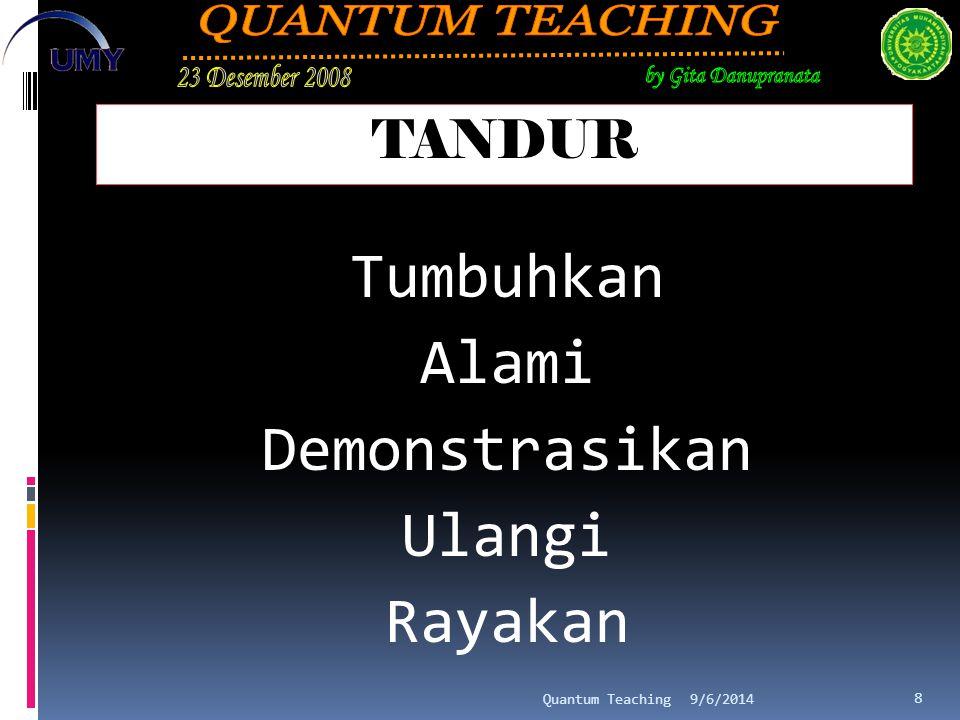 TANDUR Tumbuhkan Alami Demonstrasikan Ulangi Rayakan 9/6/2014Quantum Teaching 8