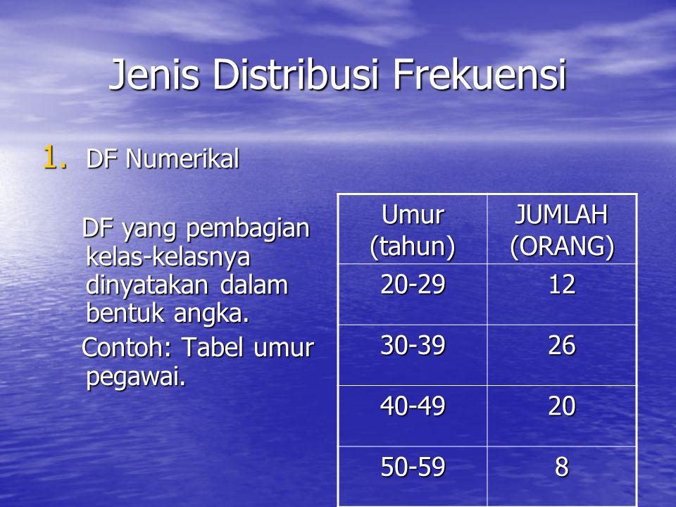 Jenis Distribusi Frekuensi 1.