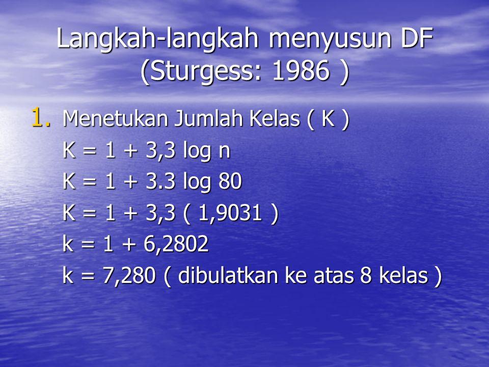 Langkah-langkah menyusun DF (Sturgess: 1986 ) 1. Menetukan Jumlah Kelas ( K ) K = 1 + 3,3 log n K = 1 + 3.3 log 80 K = 1 + 3,3 ( 1,9031 ) k = 1 + 6,28