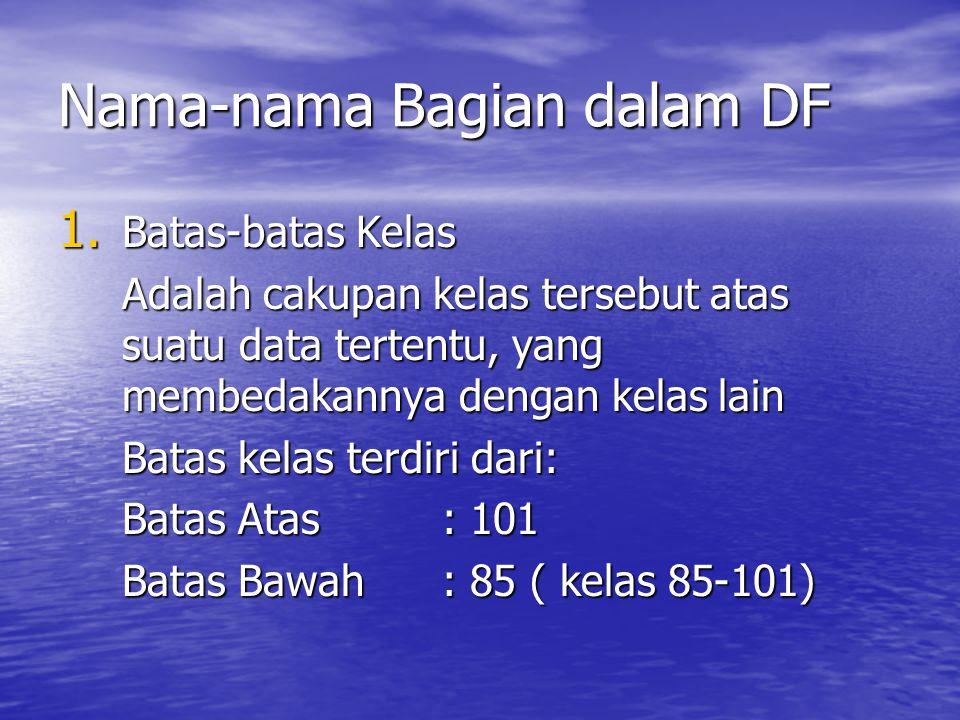 Nama-nama Bagian dalam DF 1. Batas-batas Kelas Adalah cakupan kelas tersebut atas suatu data tertentu, yang membedakannya dengan kelas lain Batas kela