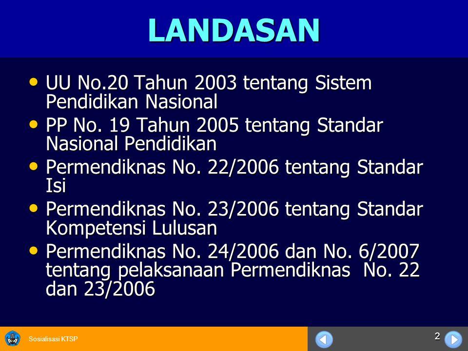 Sosialisasi KTSP 2LANDASAN UU No.20 Tahun 2003 tentang Sistem Pendidikan Nasional UU No.20 Tahun 2003 tentang Sistem Pendidikan Nasional PP No. 19 Tah