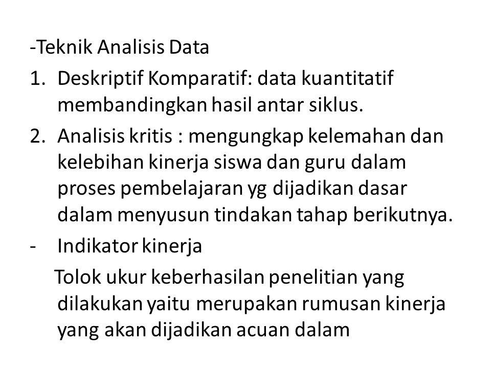 -Teknik Analisis Data 1.Deskriptif Komparatif: data kuantitatif membandingkan hasil antar siklus. 2.Analisis kritis : mengungkap kelemahan dan kelebih