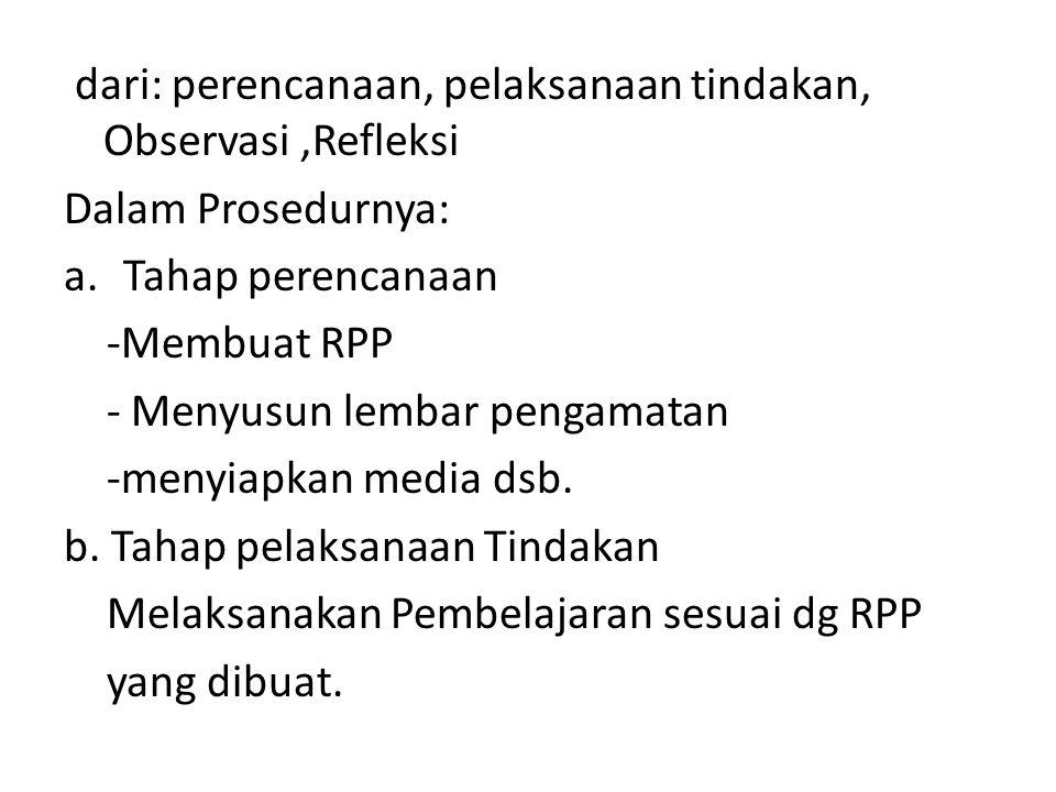 dari: perencanaan, pelaksanaan tindakan, Observasi,Refleksi Dalam Prosedurnya: a.Tahap perencanaan -Membuat RPP - Menyusun lembar pengamatan -menyiapk