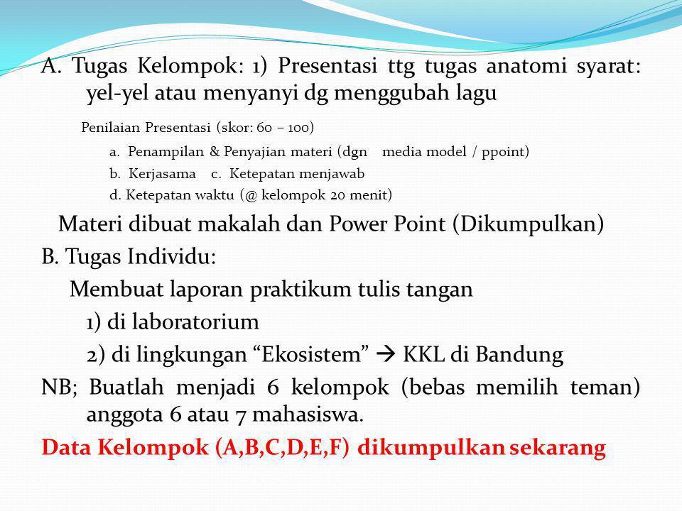 KONTRAK KULIAH 1.EKOSISTEM dan Pencemaran Lingkungan (praktek dilingk) 2.