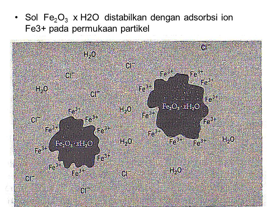 Sol Fe 2 O 3 x H2O distabilkan dengan adsorbsi ion Fe3+ pada permukaan partikel
