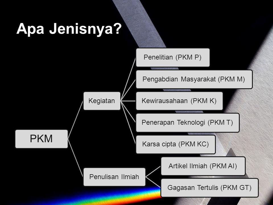 Apa Jenisnya? PKM KegiatanPenelitian (PKM P)Pengabdian Masyarakat (PKM M)Kewirausahaan (PKM K)Penerapan Teknologi (PKM T)Karsa cipta (PKM KC)Penulisan