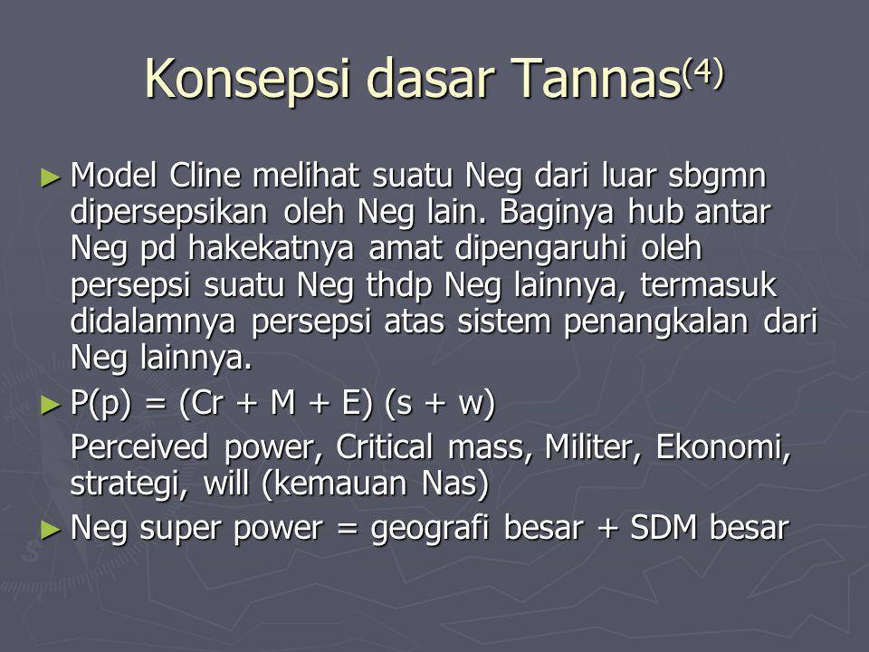 Konsepsi dasar Tannas (4) ► Model Cline melihat suatu Neg dari luar sbgmn dipersepsikan oleh Neg lain. Baginya hub antar Neg pd hakekatnya amat dipeng