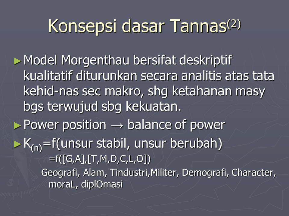 Konsepsi dasar Tannas (2) ► Model Morgenthau bersifat deskriptif kualitatif diturunkan secara analitis atas tata kehid-nas sec makro, shg ketahanan ma