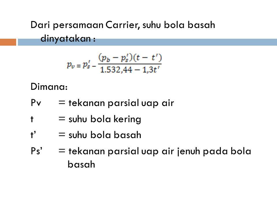 Dari persamaan Carrier, suhu bola basah dinyatakan : Dimana: Pv= tekanan parsial uap air t= suhu bola kering t'= suhu bola basah Ps'= tekanan parsial uap air jenuh pada bola basah