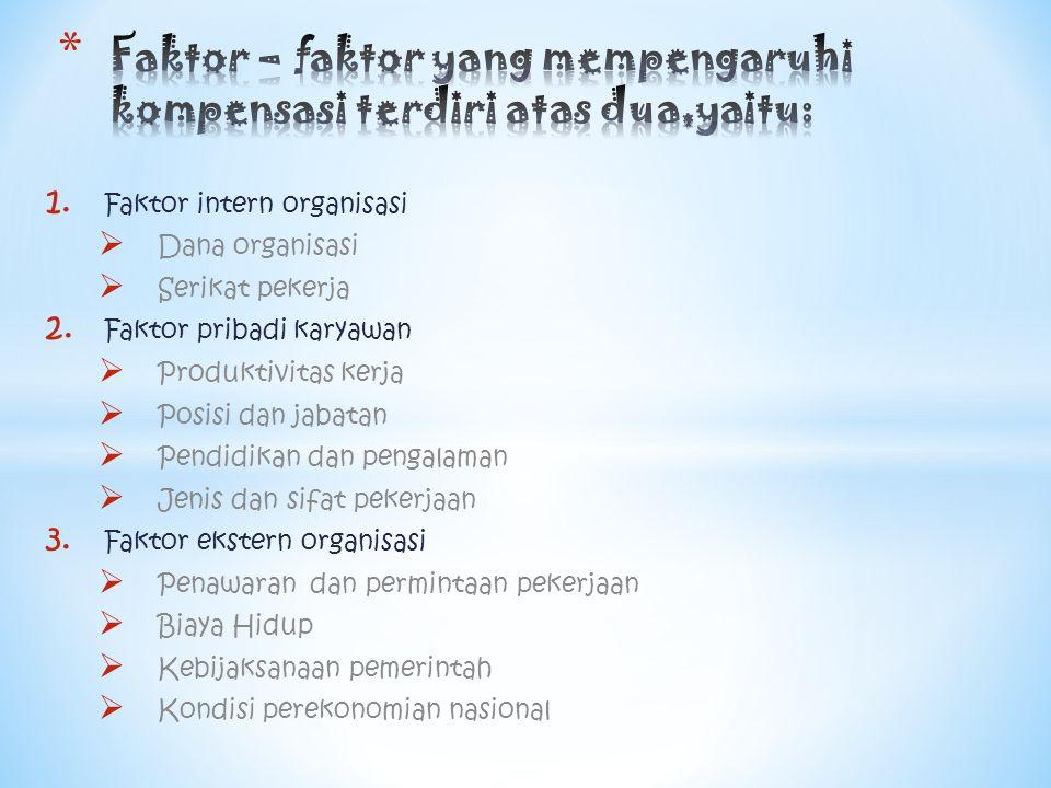 1. Faktor intern organisasi  Dana organisasi  Serikat pekerja 2. Faktor pribadi karyawan  Produktivitas kerja  Posisi dan jabatan  Pendidikan dan
