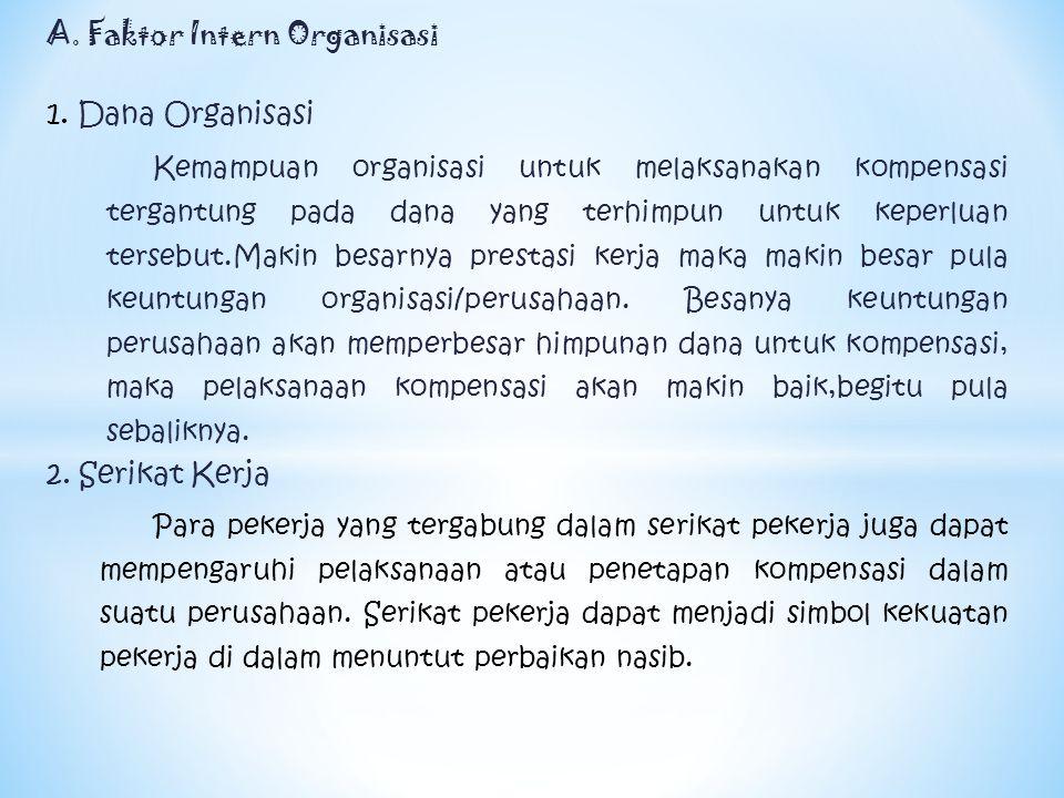 A. Faktor Intern Organisasi 1. Dana Organisasi Kemampuan organisasi untuk melaksanakan kompensasi tergantung pada dana yang terhimpun untuk keperluan