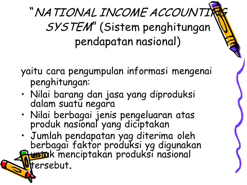""""""" NATIONAL INCOME ACCOUNTING SYSTEM """" (Sistem penghitungan pendapatan nasional) yaitu cara pengumpulan informasi mengenai penghitungan: Nilai barang d"""