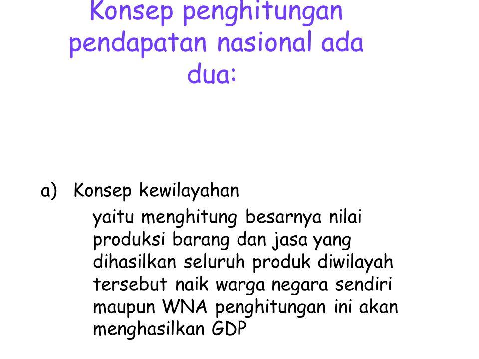 Konsep penghitungan pendapatan nasional ada dua: a)Konsep kewilayahan yaitu menghitung besarnya nilai produksi barang dan jasa yang dihasilkan seluruh