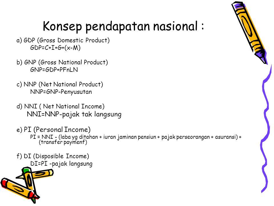 Konsep pendapatan nasional : a) GDP (Gross Domestic Product) GDP=C+I+G+(x-M) b) GNP (Gross National Product) GNP=GDP+PFnLN c) NNP (Net National Produc