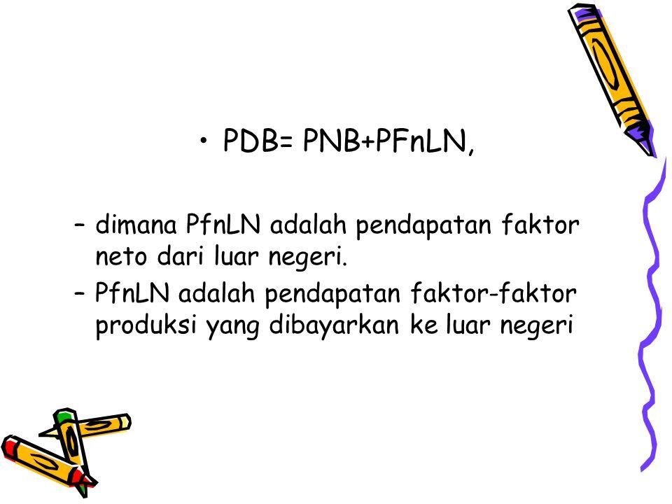 PDB= PNB+PFnLN, –dimana PfnLN adalah pendapatan faktor neto dari luar negeri. –PfnLN adalah pendapatan faktor-faktor produksi yang dibayarkan ke luar