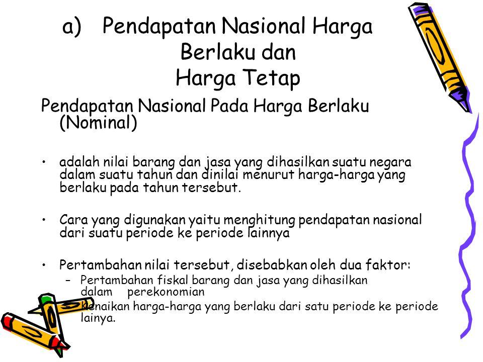 a)Pendapatan Nasional Harga Berlaku dan Harga Tetap Pendapatan Nasional Pada Harga Berlaku (Nominal) adalah nilai barang dan jasa yang dihasilkan suat