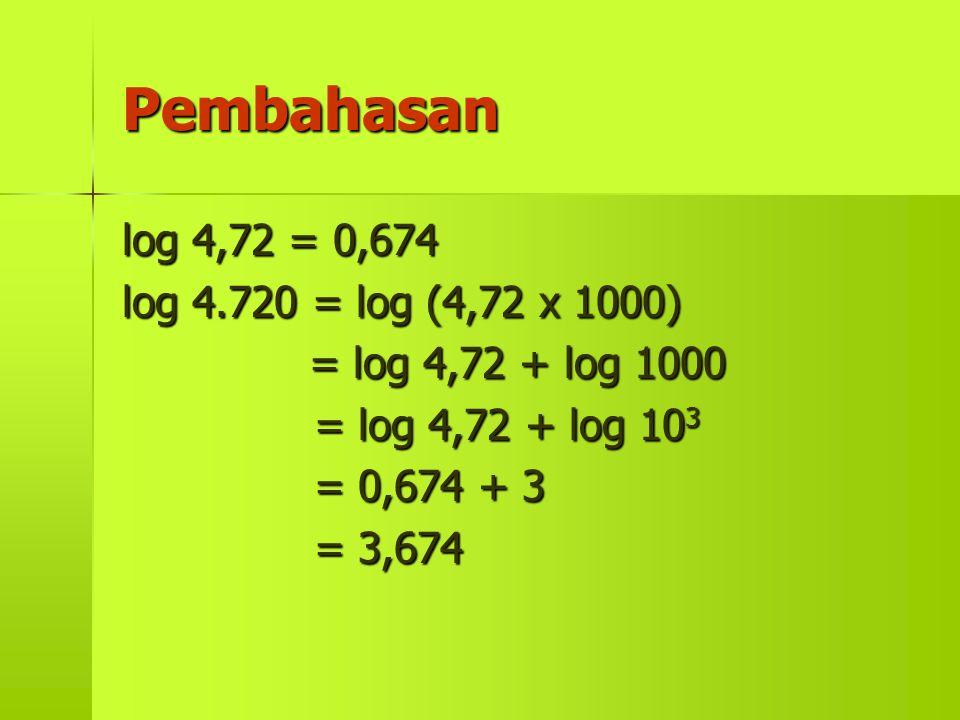 Pembahasan log 4,72 = 0,674 log 4.720 = log (4,72 x 1000) = log 4,72 + log 1000 = log 4,72 + log 1000 = log 4,72 + log 10 3 = log 4,72 + log 10 3 = 0,
