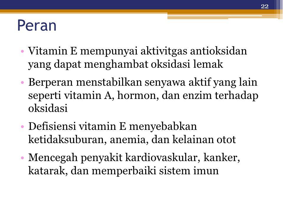 Peran Vitamin E mempunyai aktivitgas antioksidan yang dapat menghambat oksidasi lemak Berperan menstabilkan senyawa aktif yang lain seperti vitamin A, hormon, dan enzim terhadap oksidasi Defisiensi vitamin E menyebabkan ketidaksuburan, anemia, dan kelainan otot Mencegah penyakit kardiovaskular, kanker, katarak, dan memperbaiki sistem imun 22