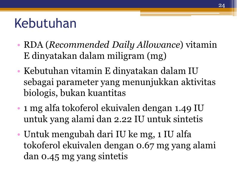 Kebutuhan RDA (Recommended Daily Allowance) vitamin E dinyatakan dalam miligram (mg) Kebutuhan vitamin E dinyatakan dalam IU sebagai parameter yang menunjukkan aktivitas biologis, bukan kuantitas 1 mg alfa tokoferol ekuivalen dengan 1.49 IU untuk yang alami dan 2.22 IU untuk sintetis Untuk mengubah dari IU ke mg, 1 IU alfa tokoferol ekuivalen dengan 0.67 mg yang alami dan 0.45 mg yang sintetis 24