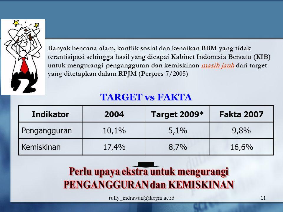 rully_indrawan@ikopin.ac.id11 Indikator2004Target 2009*Fakta 2007 Pengangguran10,1%5,1%9,8% Kemiskinan17,4%8,7%16,6% TARGET vs FAKTA Banyak bencana al