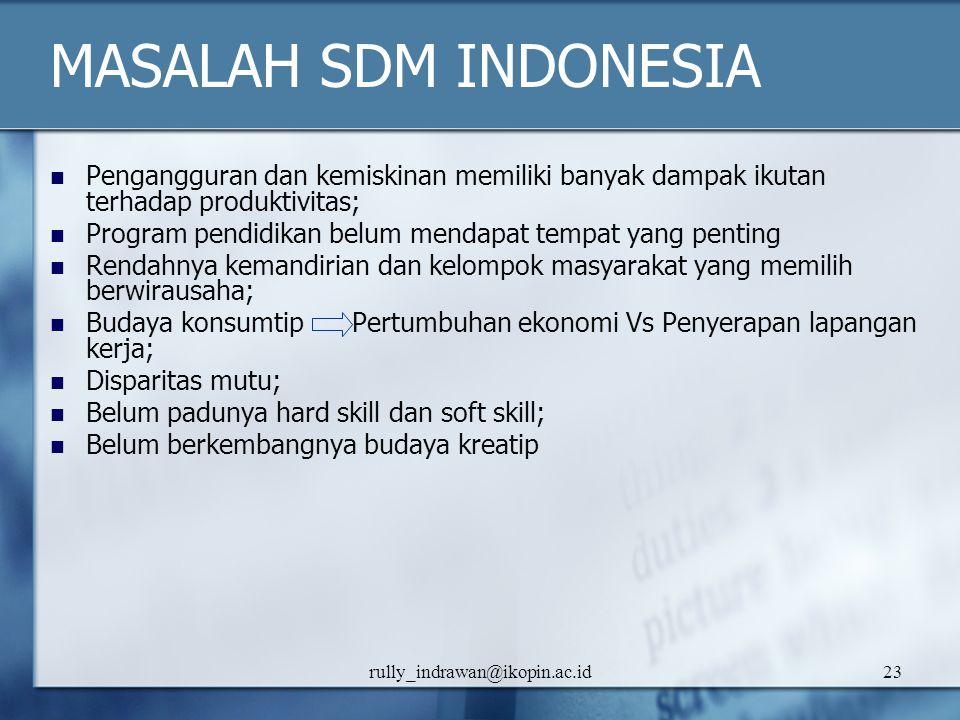 rully_indrawan@ikopin.ac.id23 MASALAH SDM INDONESIA Pengangguran dan kemiskinan memiliki banyak dampak ikutan terhadap produktivitas; Program pendidik
