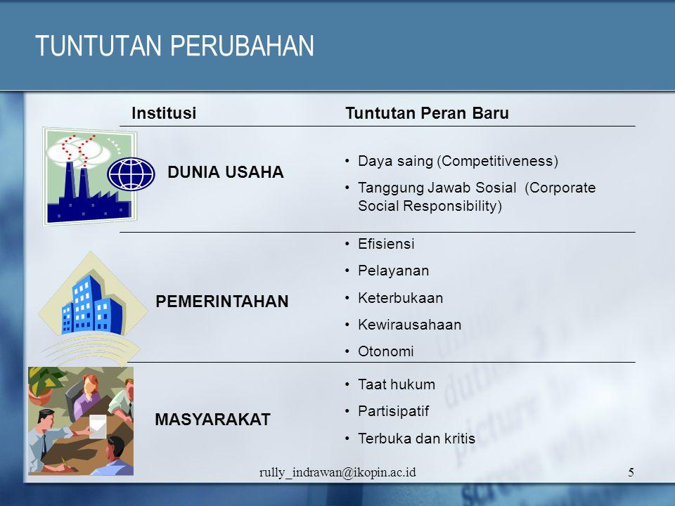 rully_indrawan@ikopin.ac.id5 TUNTUTAN PERUBAHAN InstitusiTuntutan Peran Baru Daya saing (Competitiveness) Tanggung Jawab Sosial (Corporate Social Resp