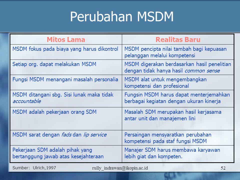rully_indrawan@ikopin.ac.id52 Perubahan MSDM Mitos LamaRealitas Baru MSDM fokus pada biaya yang harus dikontrolMSDM pencipta nilai tambah bagi kepuasa