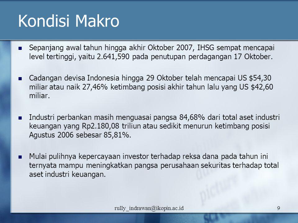 rully_indrawan@ikopin.ac.id9 Kondisi Makro Sepanjang awal tahun hingga akhir Oktober 2007, IHSG sempat mencapai level tertinggi, yaitu 2.641,590 pada