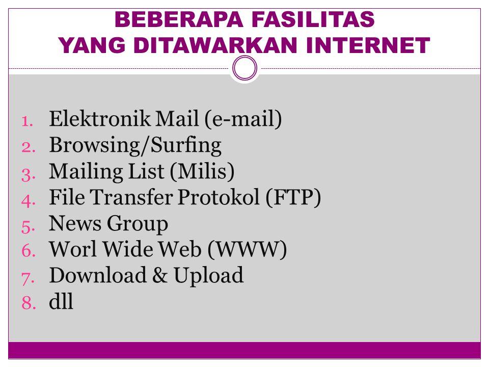 BEBERAPA FASILITAS YANG DITAWARKAN INTERNET 1.Elektronik Mail (e-mail) 2.