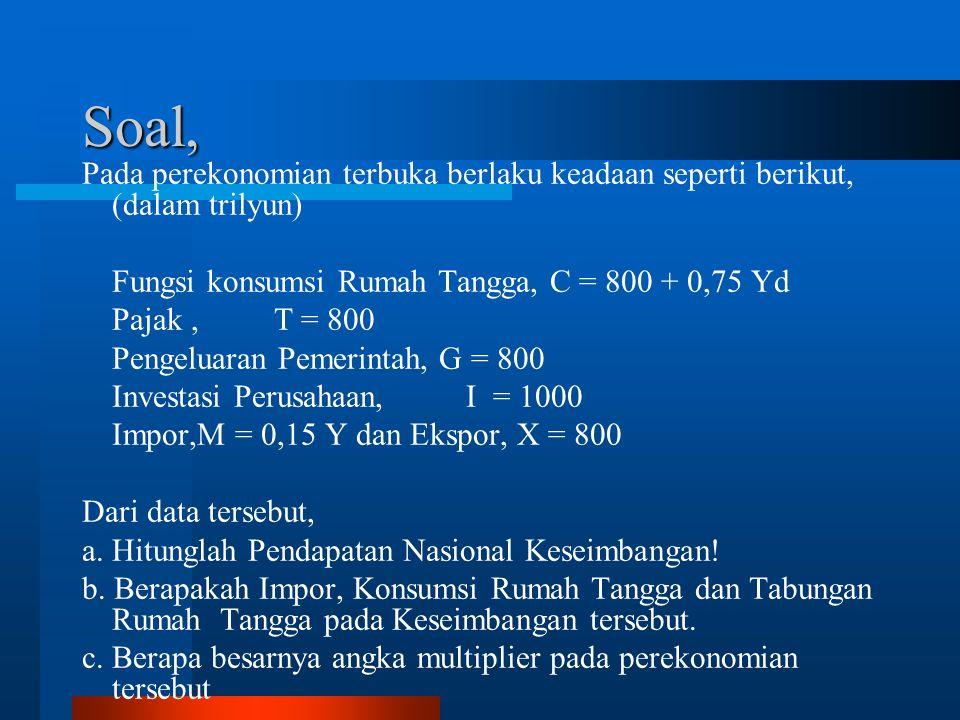Soal, Pada perekonomian terbuka berlaku keadaan seperti berikut, (dalam trilyun) Fungsi konsumsi Rumah Tangga, C = 800 + 0,75 Yd Pajak,T = 800 Pengeluaran Pemerintah, G = 800 Investasi Perusahaan, I = 1000 Impor,M = 0,15 Y dan Ekspor, X = 800 Dari data tersebut, a.
