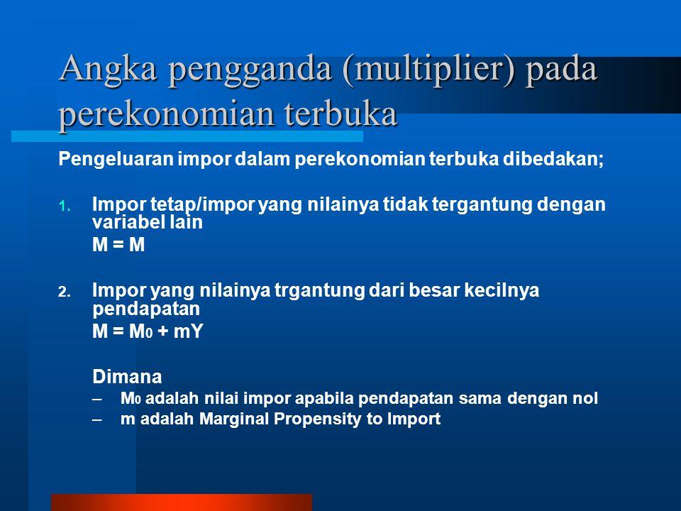 Angka pengganda (multiplier) pada perekonomian terbuka Pengeluaran impor dalam perekonomian terbuka dibedakan; 1.