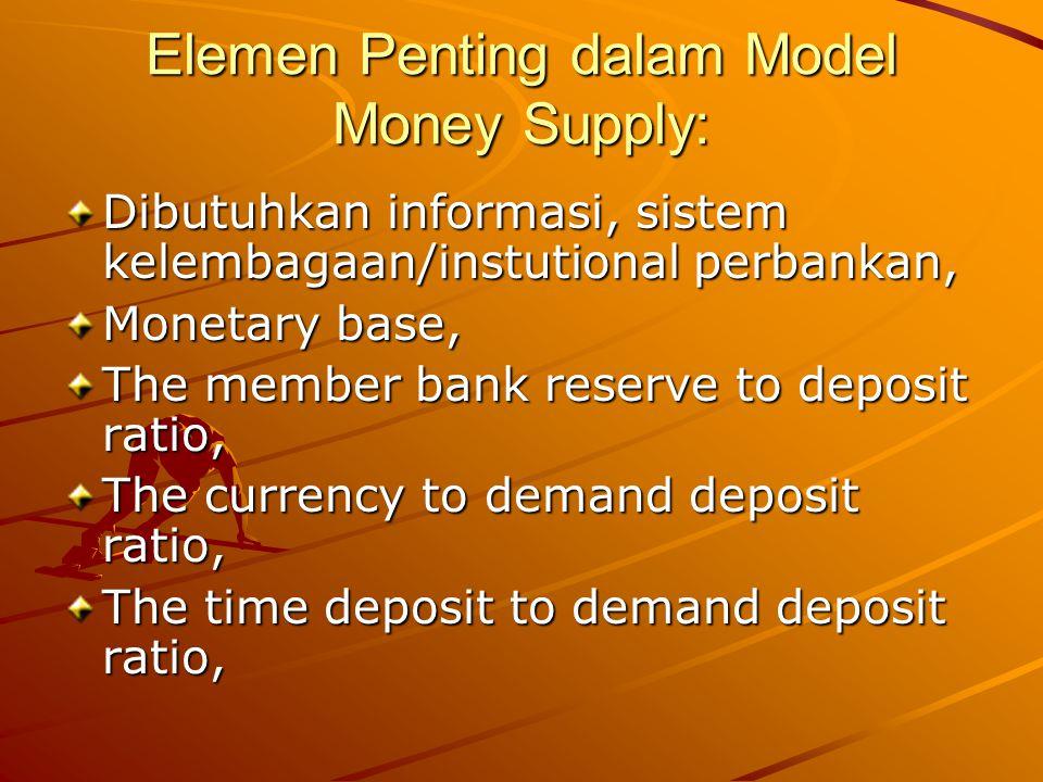 Elemen Penting dalam Model Money Supply: Dibutuhkan informasi, sistem kelembagaan/instutional perbankan, Monetary base, The member bank reserve to dep