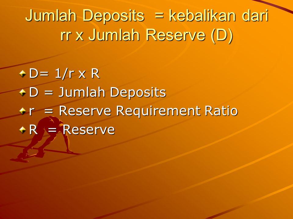 Jumlah Deposits = kebalikan dari rr x Jumlah Reserve (D) D= 1/r x R D = Jumlah Deposits r = Reserve Requirement Ratio R= Reserve