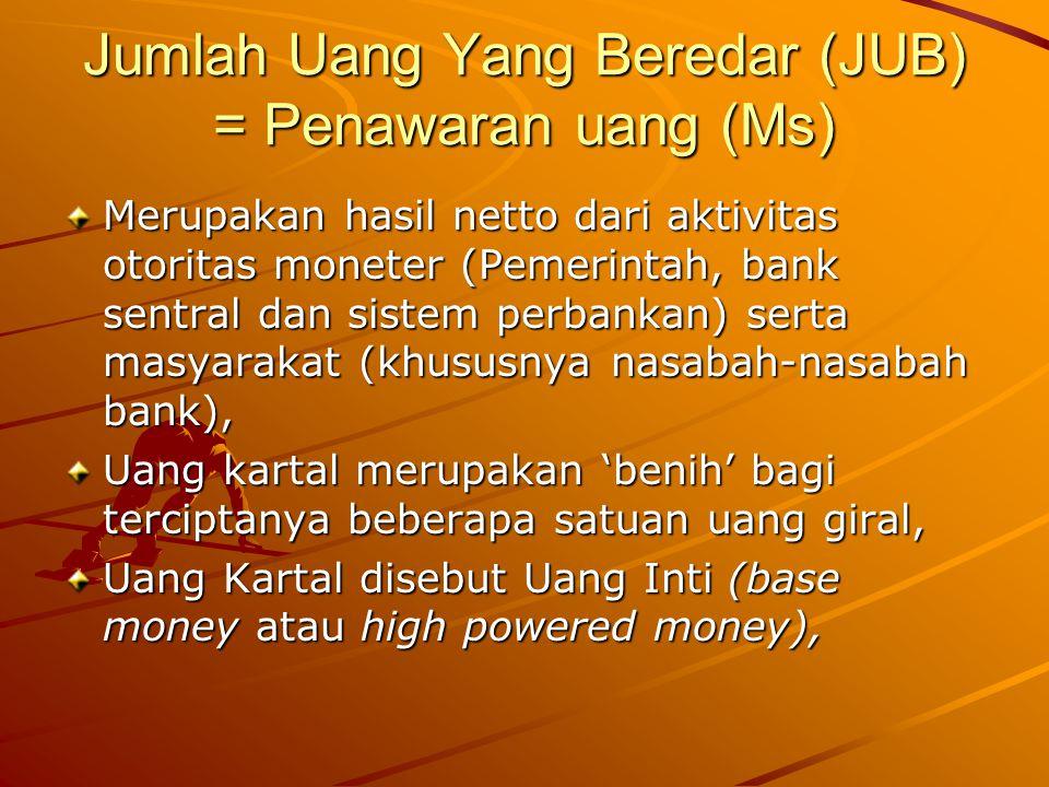 Jumlah Uang Yang Beredar (JUB) = Penawaran uang (Ms) Merupakan hasil netto dari aktivitas otoritas moneter (Pemerintah, bank sentral dan sistem perban