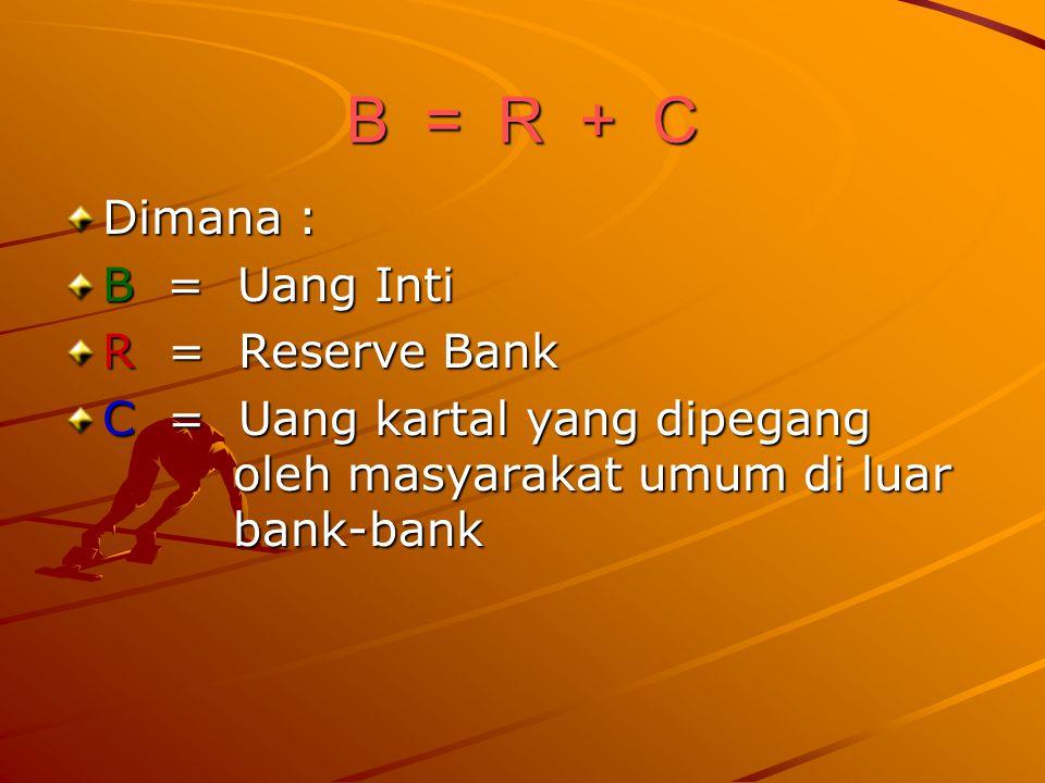 B = R + C Dimana : B = Uang Inti R= Reserve Bank C= Uang kartal yang dipegang oleh masyarakat umum di luar bank-bank