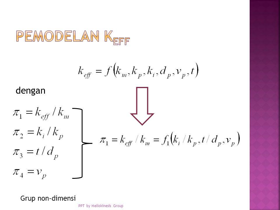 PPT by Heliokinesis Group Untuk Nanofluida dengan R = faktor kenaikan Sehingga