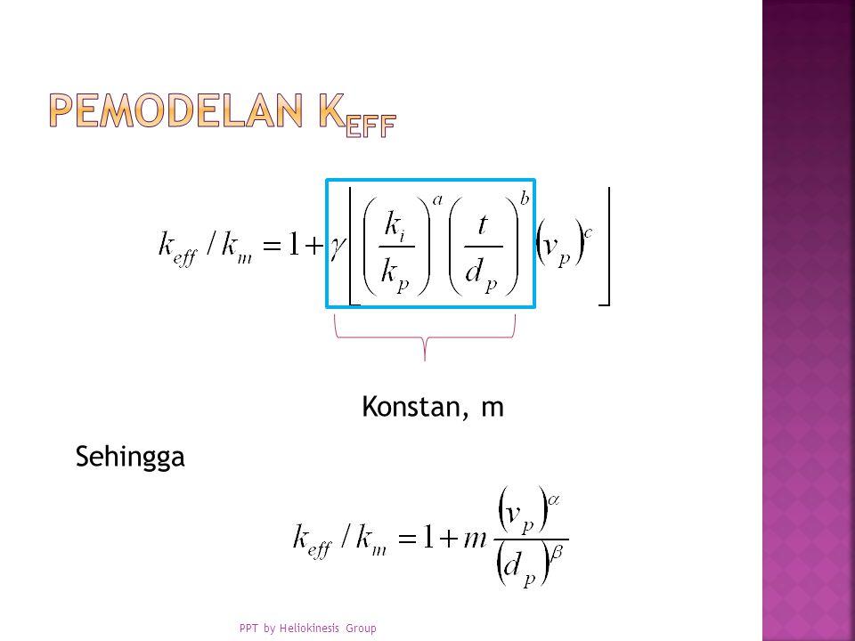  Model diuji pada air dan EG, dgn:  Konduktivitas panas EG : 0.252 W/m.K  Konduktivitas panas air : 0.604 W/m.K  Konstanta empiris untuk Al 2 O 3 -air & Al 2 O 3 -EG PPT by Heliokinesis Group