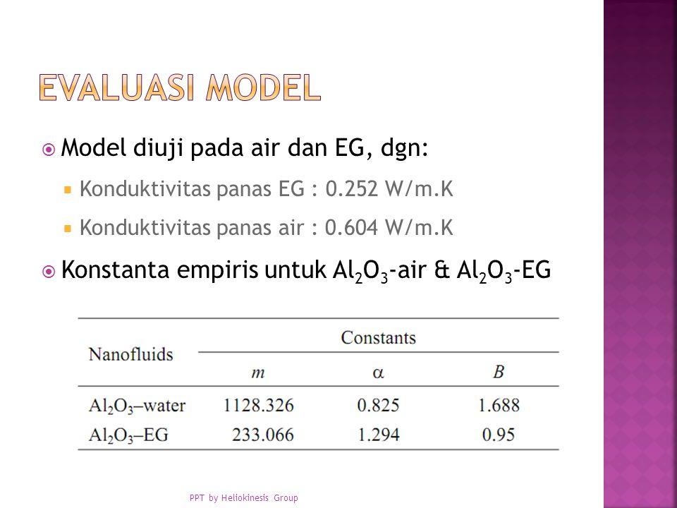 Model diuji pada air dan EG, dgn:  Konduktivitas panas EG : 0.252 W/m.K  Konduktivitas panas air : 0.604 W/m.K  Konstanta empiris untuk Al 2 O 3