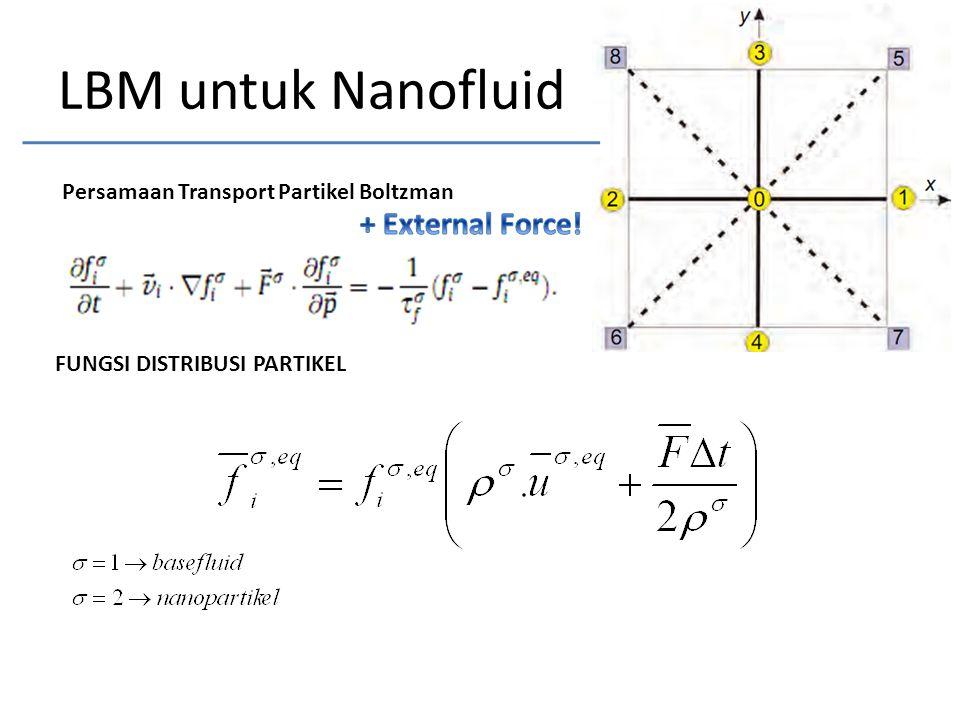 LBM untuk Nanofluid Persamaan Transport Partikel Boltzman FUNGSI DISTRIBUSI PARTIKEL