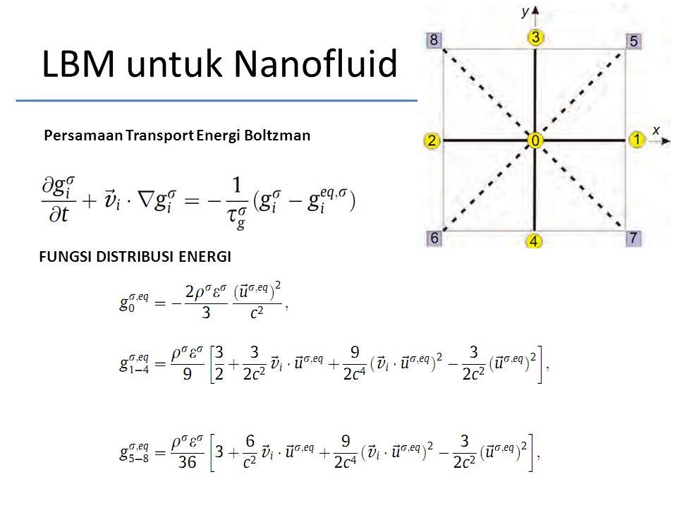 LBM untuk Nanofluid Persamaan Transport Energi Boltzman FUNGSI DISTRIBUSI ENERGI