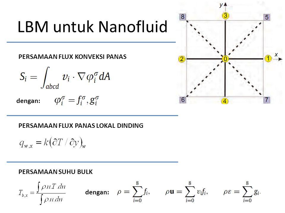 LBM untuk Nanofluid PERSAMAAN FLUX KONVEKSI PANAS dengan: PERSAMAAN FLUX PANAS LOKAL DINDING PERSAMAAN SUHU BULK dengan: