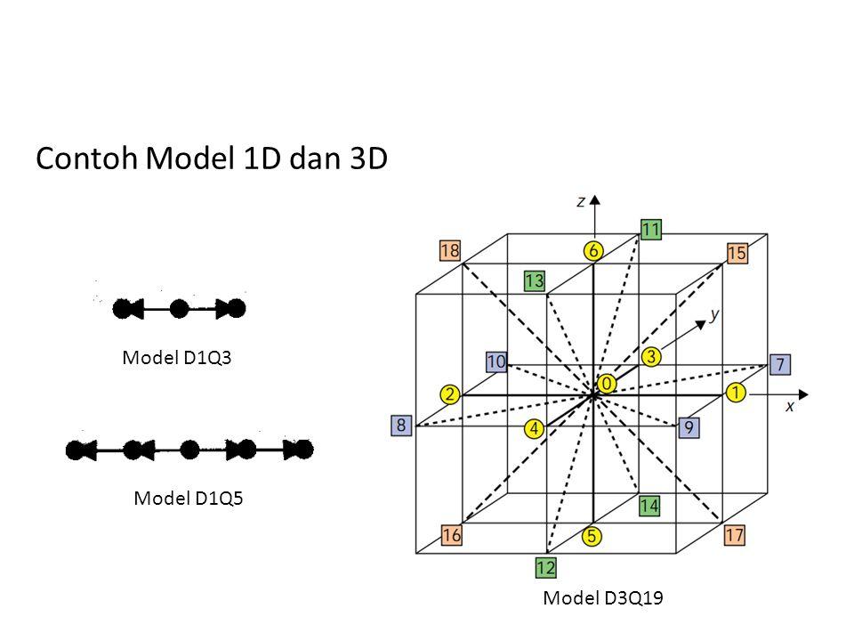 Contoh Model 1D dan 3D Model D3Q19 Model D1Q3 Model D1Q5