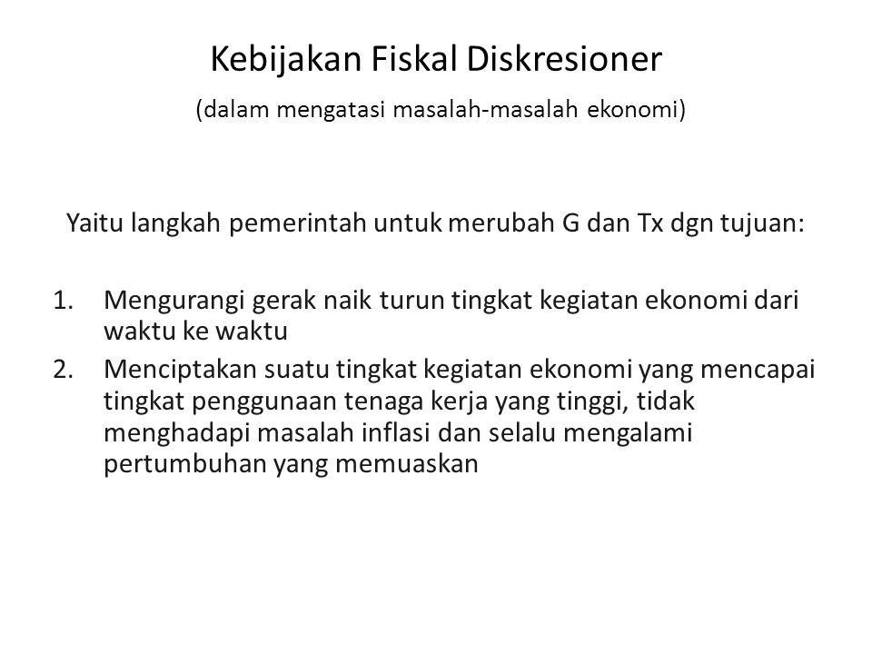 Kebijakan Fiskal Diskresioner (dalam mengatasi masalah-masalah ekonomi) Yaitu langkah pemerintah untuk merubah G dan Tx dgn tujuan: 1.Mengurangi gerak