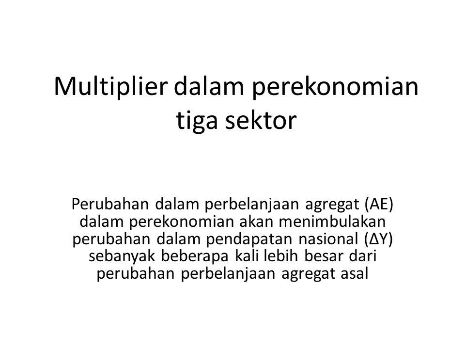 Multiplier dalam perekonomian tiga sektor Perubahan dalam perbelanjaan agregat (AE) dalam perekonomian akan menimbulakan perubahan dalam pendapatan na