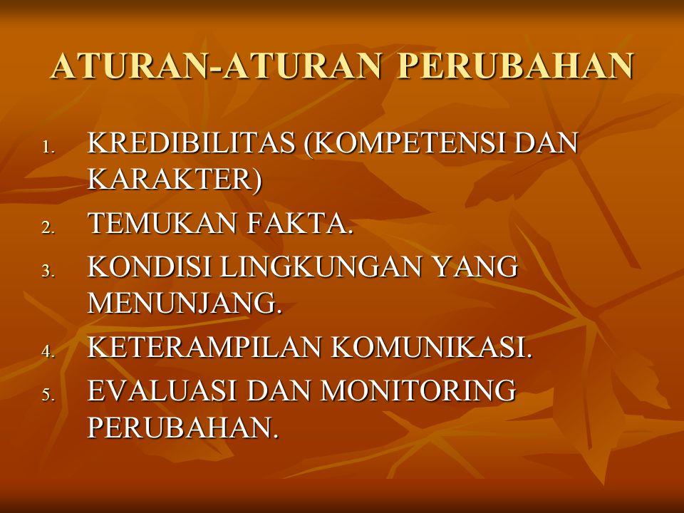 ATURAN-ATURAN PERUBAHAN 1. KREDIBILITAS (KOMPETENSI DAN KARAKTER) 2. TEMUKAN FAKTA. 3. KONDISI LINGKUNGAN YANG MENUNJANG. 4. KETERAMPILAN KOMUNIKASI.