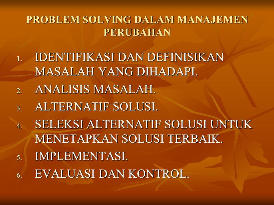 PROBLEM SOLVING DALAM MANAJEMEN PERUBAHAN 1. IDENTIFIKASI DAN DEFINISIKAN MASALAH YANG DIHADAPI. 2. ANALISIS MASALAH. 3. ALTERNATIF SOLUSI. 4. SELEKSI