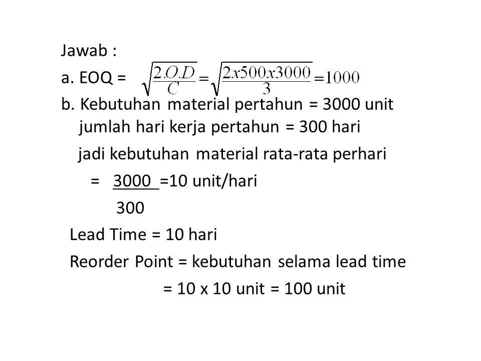 Jawab : a. EOQ = b. Kebutuhan material pertahun = 3000 unit jumlah hari kerja pertahun = 300 hari jadi kebutuhan material rata-rata perhari = 3000 =10